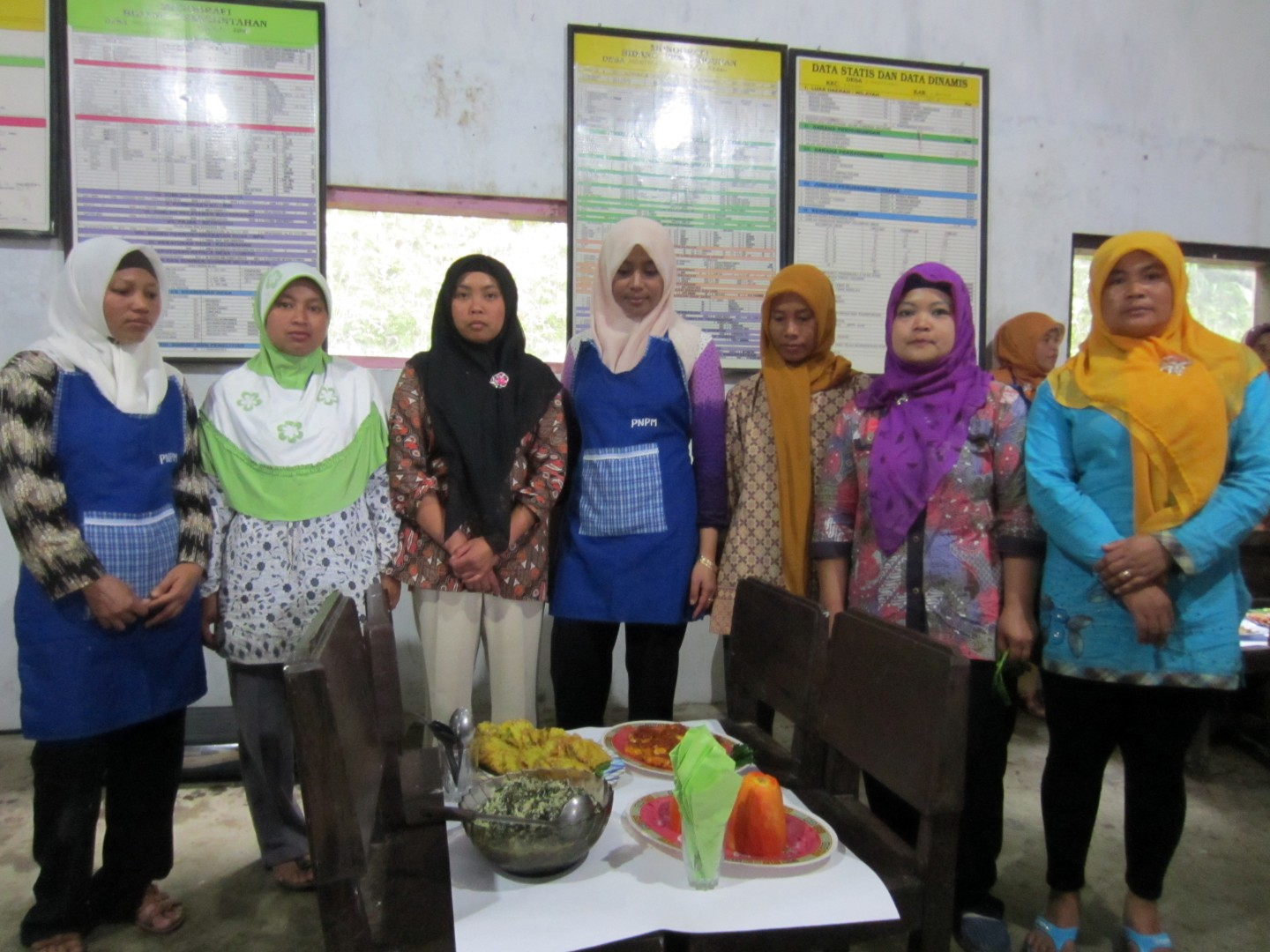 food processing 1 (2)